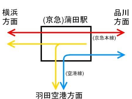 運転系統図c.jpg