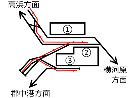 郡中線列車入替図c.jpg