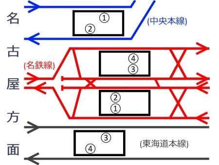 金山駅構内配線図c.jpg