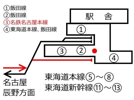 飯田線名鉄線路配置図c.jpg