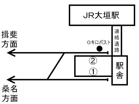 養老鉄道大垣駅構内図c.jpg