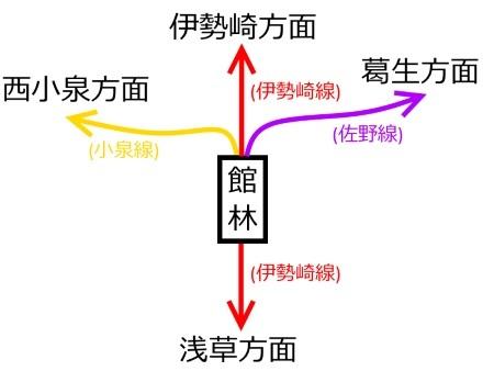 館林駅路線図c.jpg