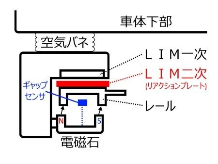 HSST基本技術c.jpg