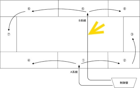 B系統ケーブルc.jpg