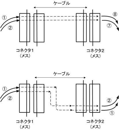 Dsubコネクタ配線図.jpg