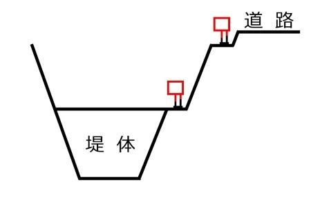 ダム断面図c.jpg