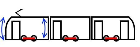 フクラム車体ピッチングc.jpg