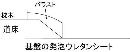 ホーム部分バラスト撒き2.jpg