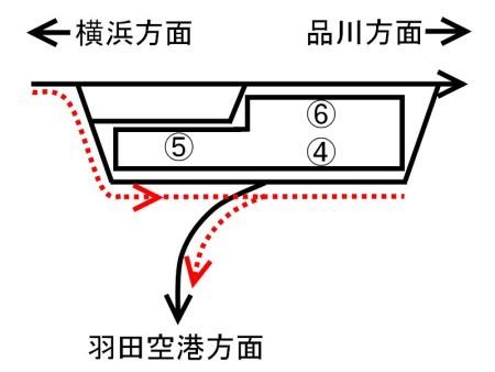京急蒲田駅構内図上り線_羽田c.jpg