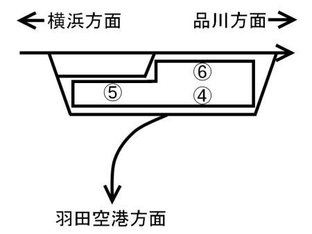 京急蒲田駅構内図上り線c.jpg