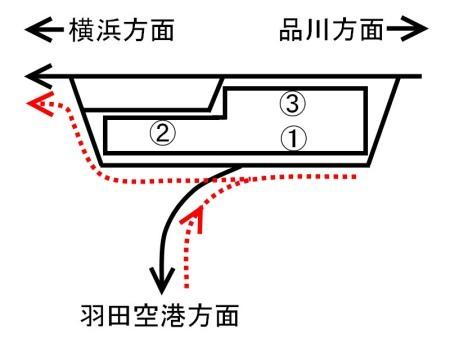 京急蒲田駅構内図下り線_横浜c.jpg