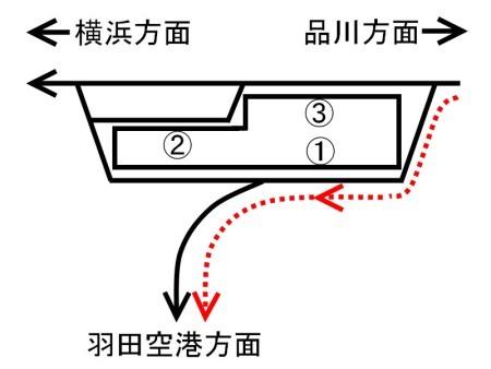 京急蒲田駅構内図下り線_羽田c.jpg