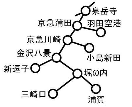 京浜急行路線図.jpg