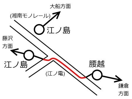併用起動区間c.jpg