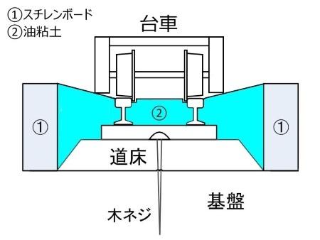 併用軌道c.jpg