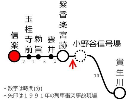 信楽線路線図c.jpg