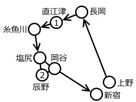 信越周遊ルート図c.jpg