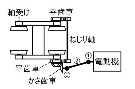動力伝達機構c.jpg