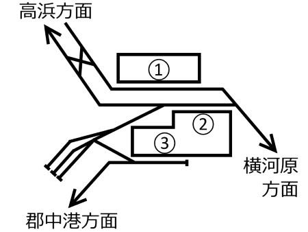 勝山市駅構内配線図c.jpg