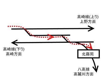 北藤岡駅.jpg