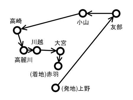 北関東大回り.jpg