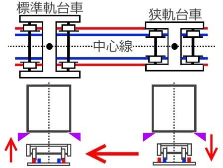 台車交換図c.jpg