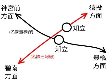 合併後駅名統合時代c.jpg