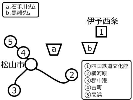 周遊ルート図修正版c.jpg