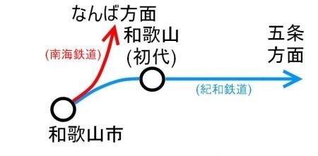 和歌山駅変遷1903年c.jpg