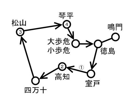 四国旅行ルート.jpg