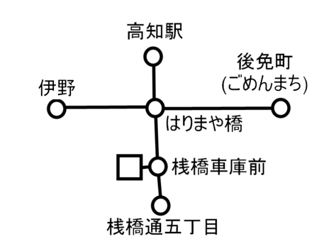 土佐電路線図.png