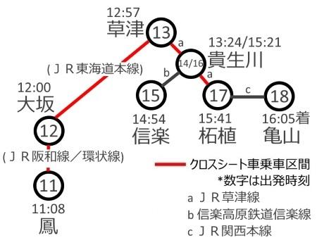 域内周遊ルート図2c.jpg
