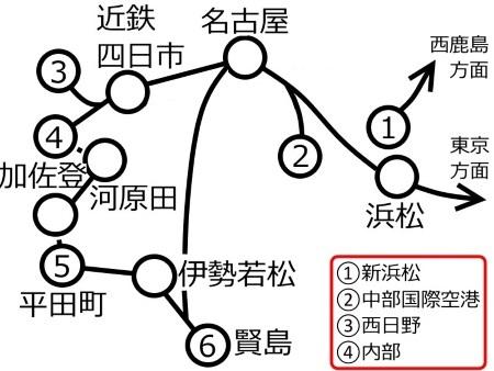 変更した周遊ルート図c.jpg