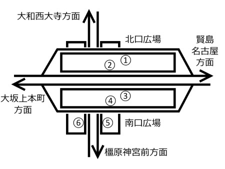 大和八木駅構内配線図c.jpg