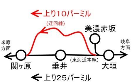 大垣関が原配線図c.jpg