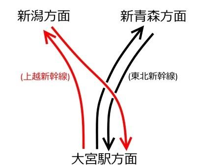 大宮分岐配線図c.jpg