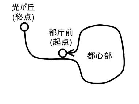 大江戸線路線図3番線c.jpg