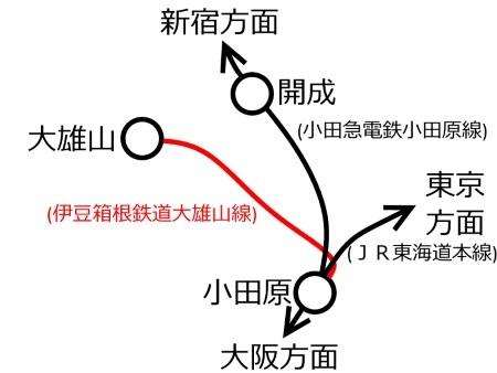 大雄山駅周辺路線図c.jpg