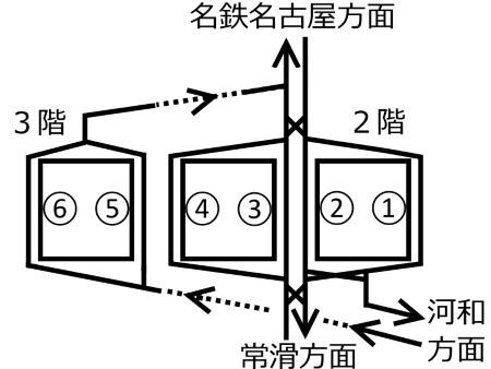 太田川駅構内配線図c.jpg