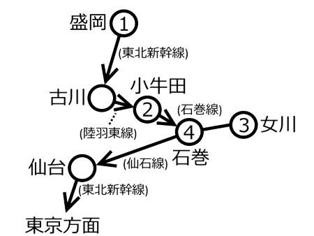 女川周遊ルート図c.jpg