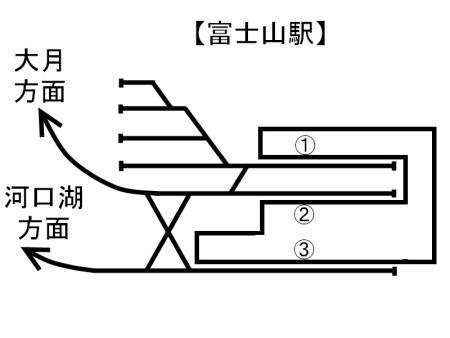 富士山駅構内配線図c.jpg