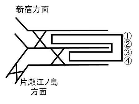 小田急藤沢構内.jpg