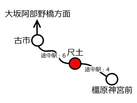 尺土駅前後駅c.jpg