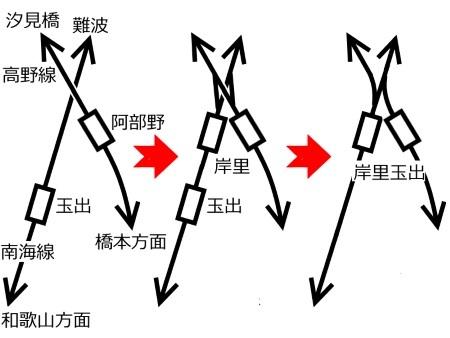 岸里玉出駅変遷図c.jpg