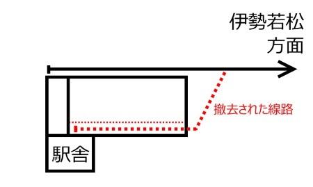 平田町駅構内図c.jpg