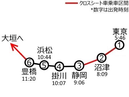 往路乗継図1c.jpg