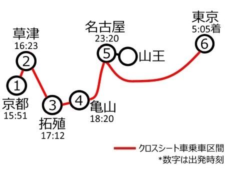 復路乗継図c.jpg
