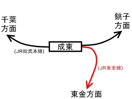 成東駅周辺路線図c.jpg