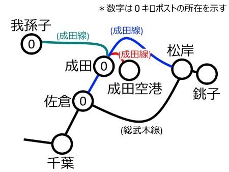 成田線周辺路線図c.jpg