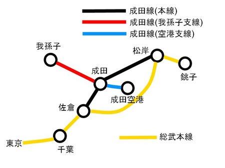 成田線路線図.jpg